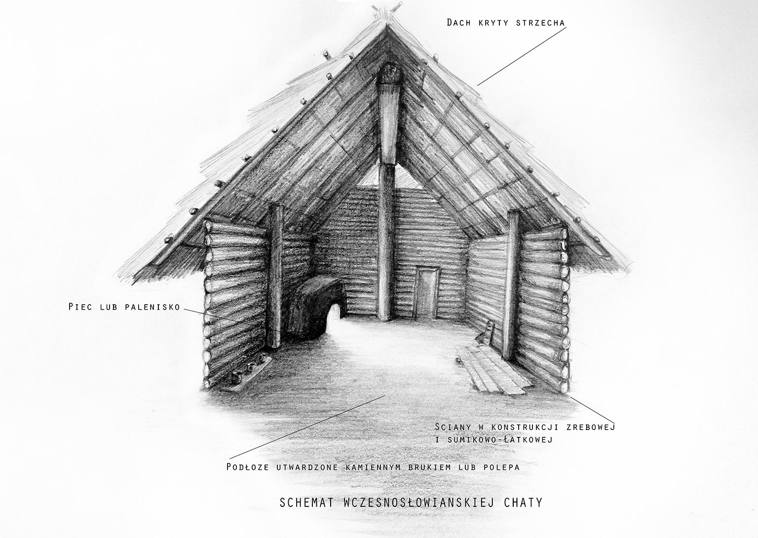 schemat chaty wczesnosłowiańskiej kopia2